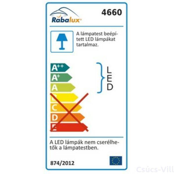 Paris Lux, LEDes irányfény, beépített fényérzékelővel, kék fényű - Rábalux